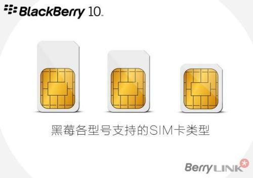 黑莓手机怎么插入电话卡