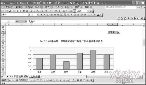 巧用Excel公式统计和分析学生考试成绩